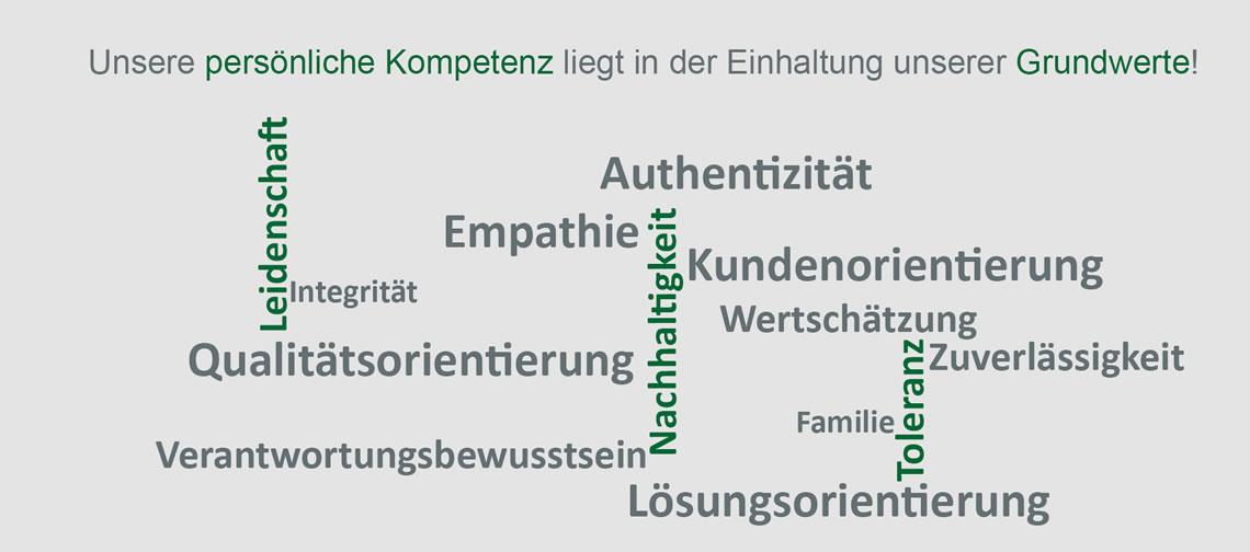 Gruenberg Consulting Kompetenzen